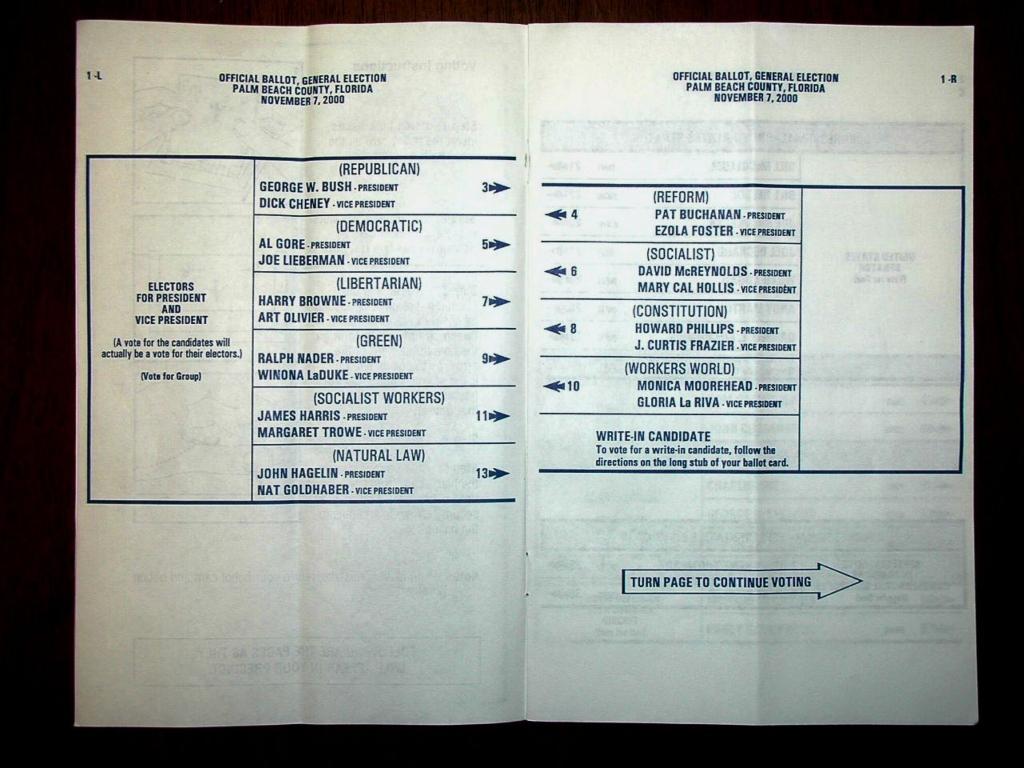 2000년 미국 대선, 플로리다 Palm Beach County에서 사용한 투표용지