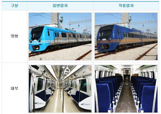 출처 : 공항철도 홈페이지