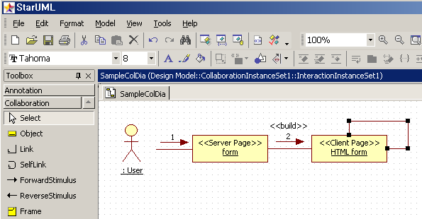 Collaboration Diagram In Staruml